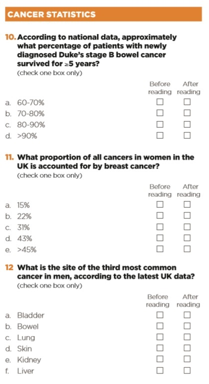 Before and After - 4 cancer statistics