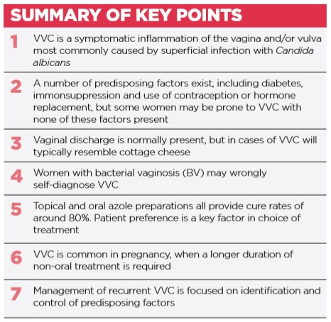 Management of Vulvovaginal Infections in Primary Care Part 1: Candidiasis - Summary